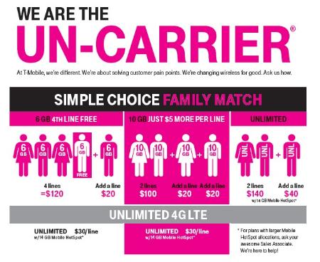 Simple Choice: Family Match