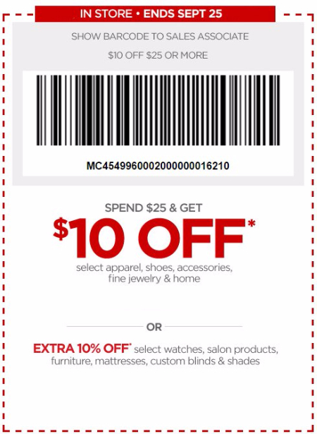 If you are wondering the amount of annual fee for a JCPenney credit card, then you will hear good news. That is the value is zero dollars. Do not get overexcited because obviously, there is a catch.